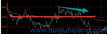 期货日内短线交易复盘:200519上午豆粕M2009合约止盈 错过白糖